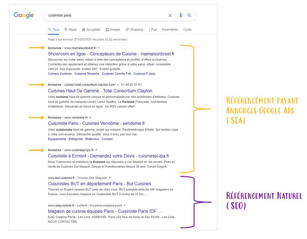 Affichage 2021 de Google Ads pour ses annonces payantes : Référencement payant