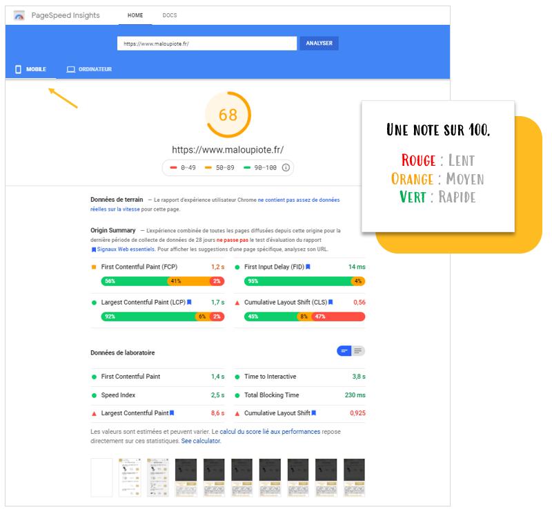 PageSpeed Insights : Outil pour tester la vitesse de chargement de son site internet