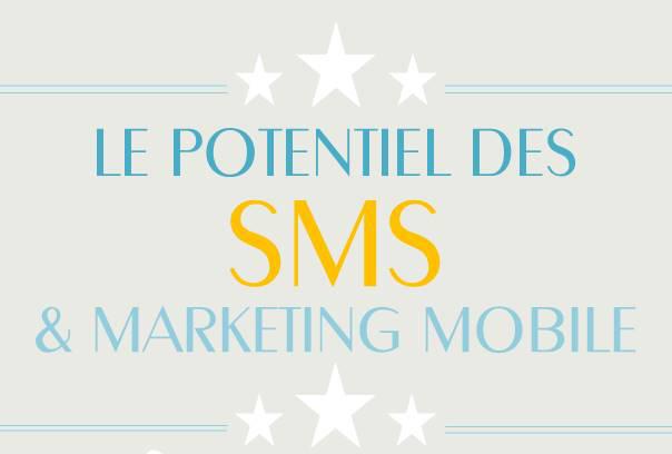 Infographie sur le potentiel des SMS et marketing mobile avec Shop Application
