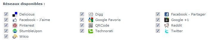 boutons de partage des réseaux sociaux disponibles dans la solution E-commerce Shop application
