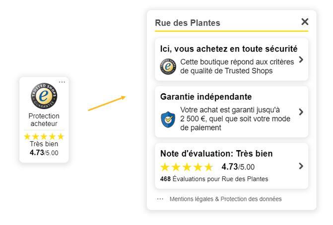 Avis client : Module Trusted Shops sur site e-commerce avec Shop Application