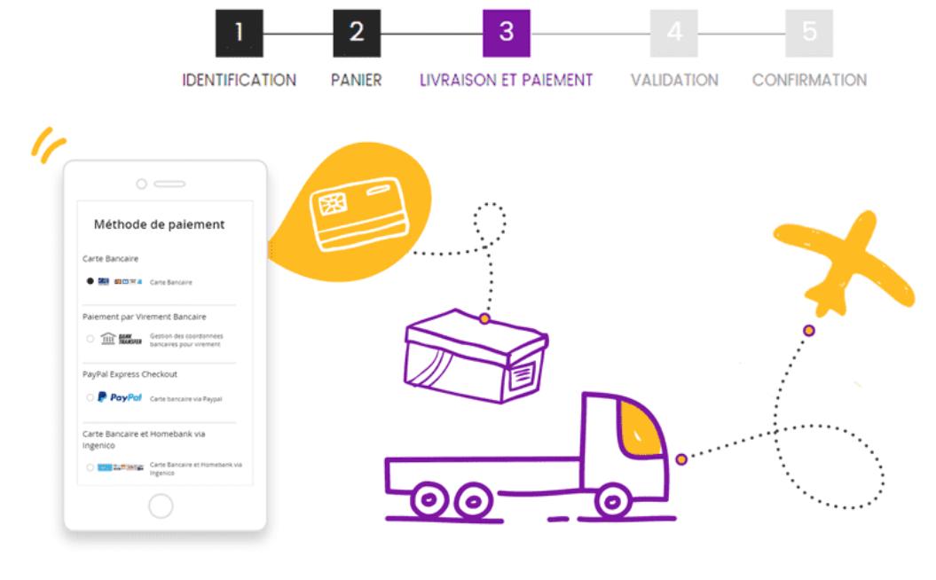 Creer une boutique en ligne avec Shop Application : Choix methode de paiement et de livraison