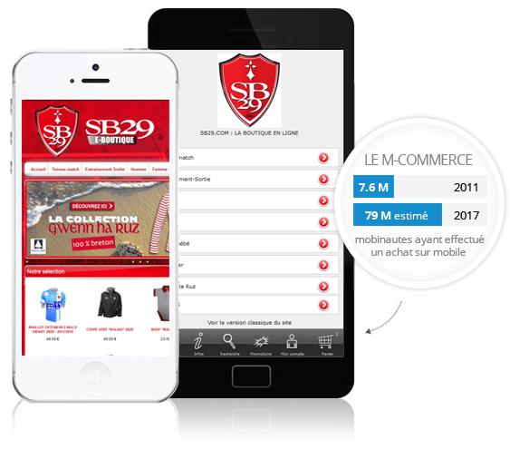 Créer un site E-commerce ou un site web avec une version mobile déjà intégrée en natif !
